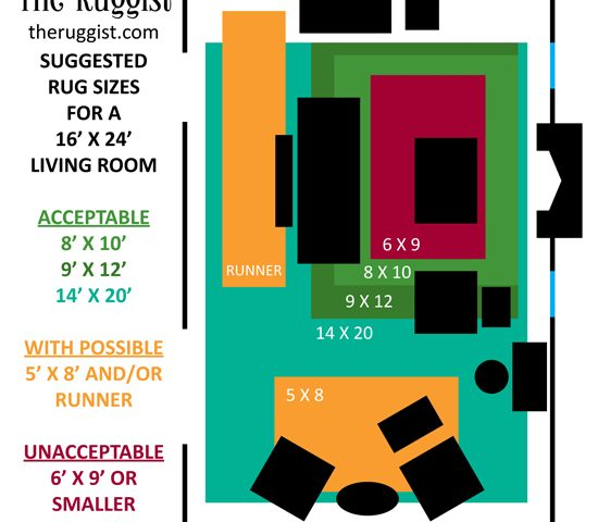 pics photos re how to chose rug size for dining room living rooms ...