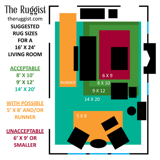 Exceptionnel How To Buy: Living Room Rug Size